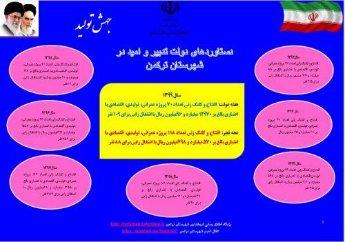 گزیده ای از دستاوردهای دولت تدبیر و امید در شهرستان ترکمن